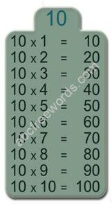 Table de multiplication de 10